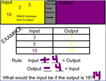 Input/Output Machine