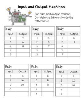 Input Output Machines