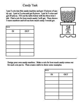 Input Output Math Centers Activities