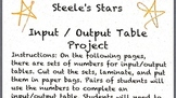 Input Output Table Center