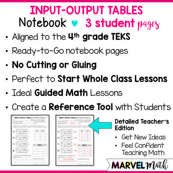 original-4477581-2  Th Grade Math Input Output Tables on printable input output worksheets 5th grade, function tables 4th grade, input output chart, coordinate plane graphing worksheet 4th grade, table input and output for 3rd grade,