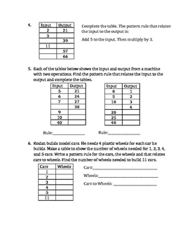 Input Output Table Practice