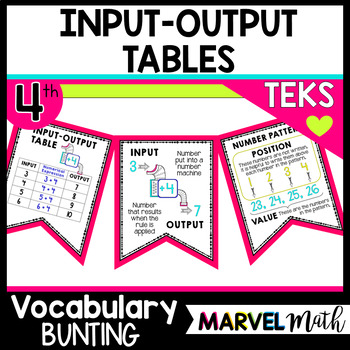 Input-Output Table Vocabulary Bunting for 4th Grade by Marvel Math