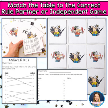 3rd Grade Input Output Matching Game-Differentiated!