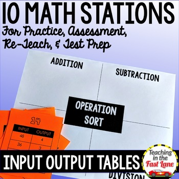 Input-Output Tables & Patterns Test Prep Math Stations