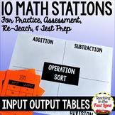 Math Stations: Input-Output Tables & Patterns Test Prep