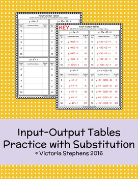 Input-Output Tables Practice with Substitution