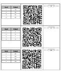 Input Output Tables QR