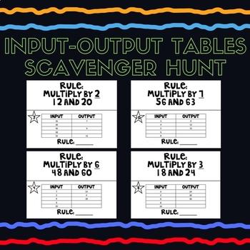 Input-Output Tables - Scavenger Hunt (Editable)