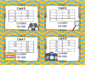 Input/Output Tables - Task Cards Set 3