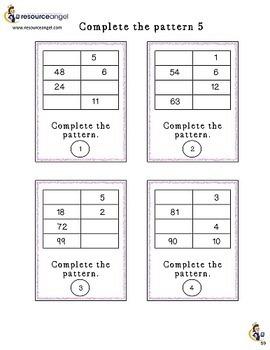 Input Output Task Cards