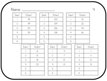 Input & Output Worksheet Set