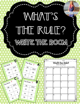 Input Output  (+/-) Write the Room: What's the Rule?