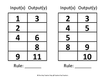 Input-Output (+ & - to 100) Task Cards and Scoot Game Freebie