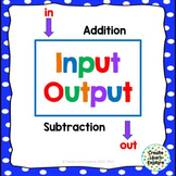 Input Output with Addition and Subtraction