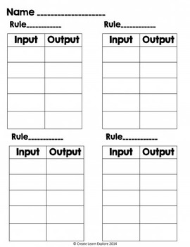 Input Output with Multiplication and Division