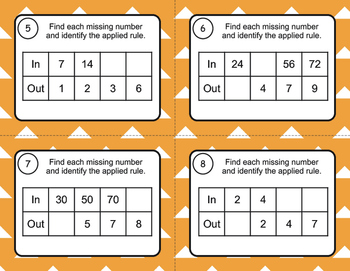 Input and Output Boxes - Division Task Cards