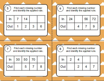 Input and Output Boxes Task Cards Bundle