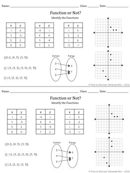 evaluating and identifying functions discovery worksheet by free to discover. Black Bedroom Furniture Sets. Home Design Ideas