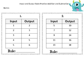 Input and Output Table Practice-Common Core Aligned 4.OA.5
