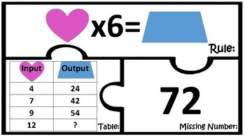 Input and Output tables Tek 4.5B TEKS in out all types