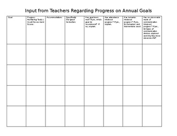 Input from Teachers Regarding Progress on Annual Goals