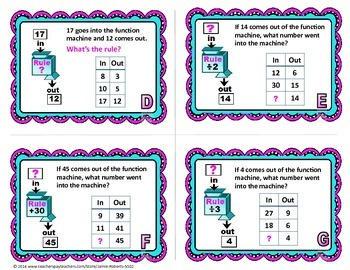 Input/Output Function Task Cards