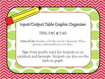 Input/Output Table w/ Expression Graphic Organizer