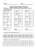 Input/Output Tables with Division