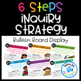 6 Steps Inquiry Strategy for Problem Solving