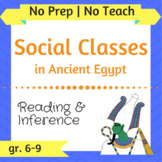 Social Class in Ancient Egypt: Inquiry-Based, Reading Comp