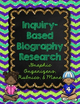 Inquiry-Based Biography Research Project