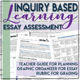 Inquiry Based Essay Template Social Studies C3 Framework with Rubric