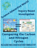 Inquiry Based Investigation: Comparing Carbon & Nitrogen Cycles