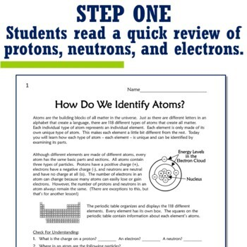 Inquiry-Based Investigation - How to Read the Periodic Table NGSS MS-PS1-1