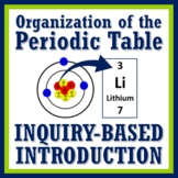 Periodic Table Activity - Inquiry-Based Investigation - How to Read the P.T.
