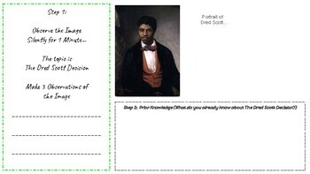 Inquiry Based Learning Lessons for Social Studies:  The Dred Scott Decision