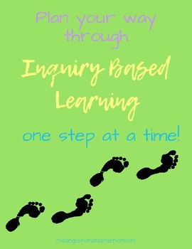 Inquiry Based Learning Planning Checklist