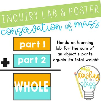 Inquiry Based Learning: Sum of Parts Equals the Whole