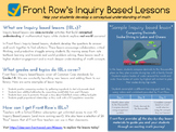 Inquiry-Based Lessons