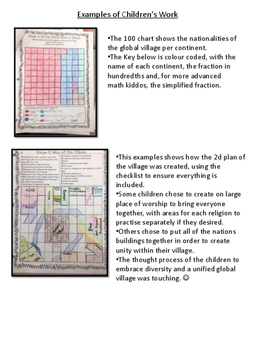 Inquiry Based Math Project with Area, Volume, Operations and Ratios