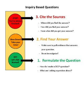 Inquiry Based Questions