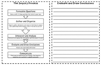 Inquiry Booklet