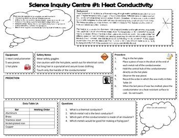 Inquiry Centres - Heat