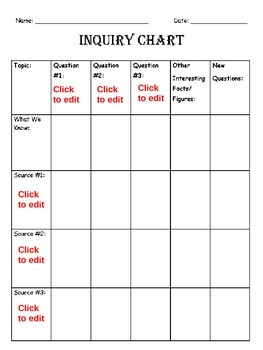 Inquiry Chart (Editable)
