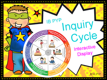PYP INQUIRY CYCLE DISPLAY