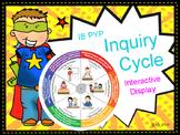 Inquiry Cycle Display - PYP IB