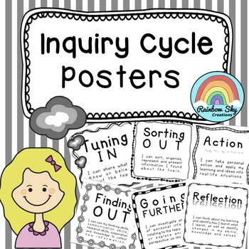 Inquiry Cycle Posters PYP
