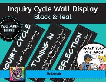 Inquiry Cycle Wall Display for Inquiry Learning