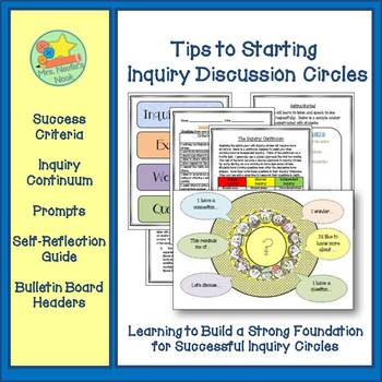Inquiry Based Learning - Developing the Inquiry Continuum and Inquiry Circles